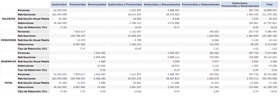 remuneracion-de-trabajadores-2014